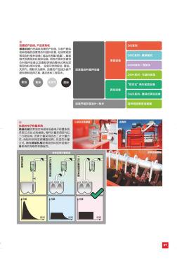 德基机械电子样本-第25页