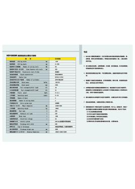 西安宏大电子样本-第11页