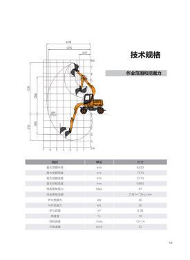 恒特95W轮式挖掘机电子样本-第11页