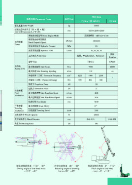 建研多功能钻机电子样本-第8页