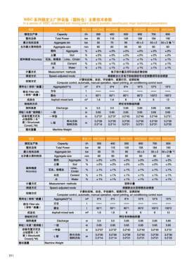 镇江路机电子样本-第32页