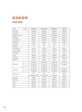 山推-道路机械系列产品综合样本电子样本-第36页