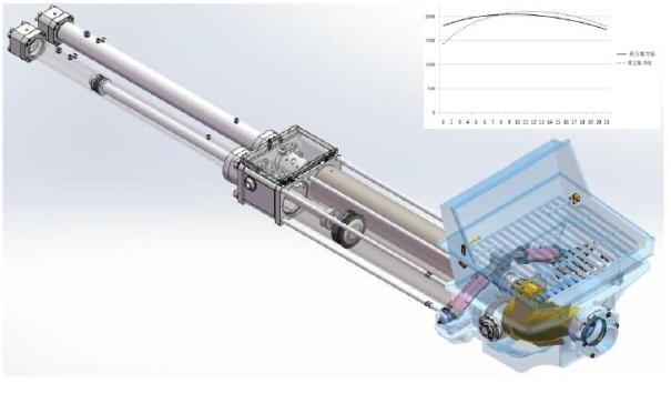 【新一代泵送系统吸料性更好】泵送机构五大模块全面优化提升,摆缸铰点优化,启动力矩增加42.5%,摆动更轻松,吸料效率90%以上。