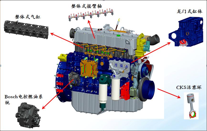 【多图】雷萨重机 L10系列混凝土车载泵潍柴非道路三阶段动力细节图_高清图