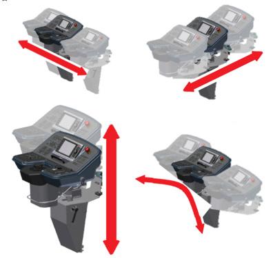 【人机工程】1.更高的操作座椅设计,有利于更好观察料斗; 2.左右可调的座椅,可获得前后更好的视野; 3.前后可调的座椅,可获得更好的腿部空间。4.可以左右滑动且可以倾斜的控制操作台; 5.高度调节可以获得最佳的屏幕视野; 6.前后/倾斜调节可以获得更好的腿部空间。