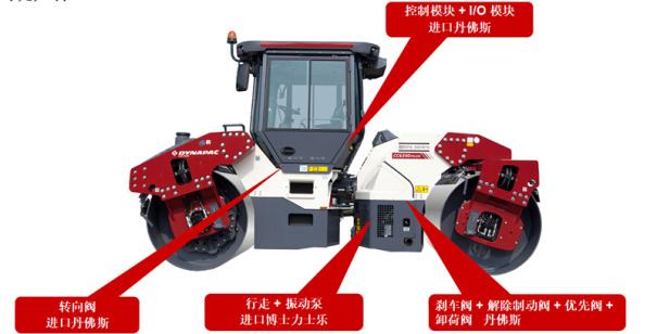 【关键元件】戴纳派克双钢轮压路机,均使用国际进口品牌关键元件,保障机器的稳定运行;