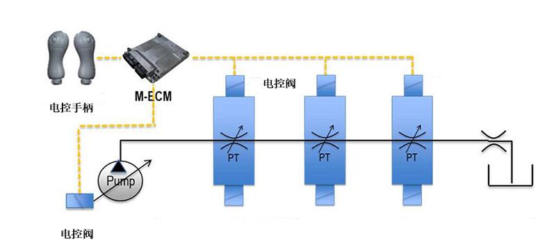 【多图】中车 TR228H 旋挖钻机液压系统细节图_高清图