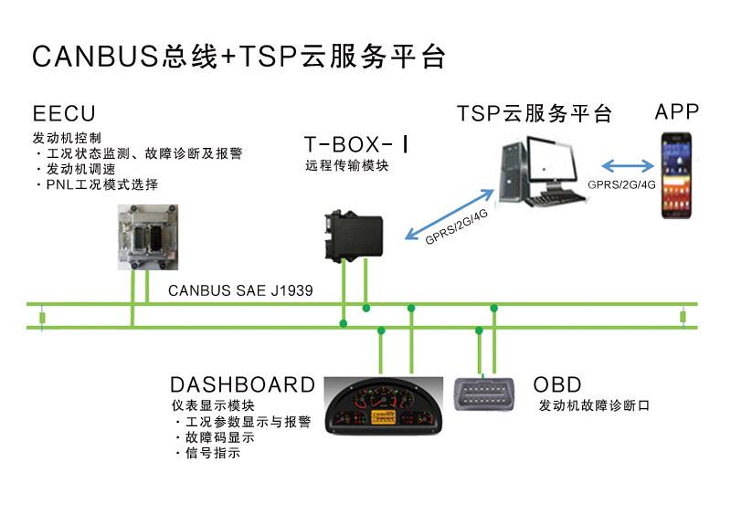 【多图】英轩重工 YX668HV 装载机驾驶室细节图_高清图