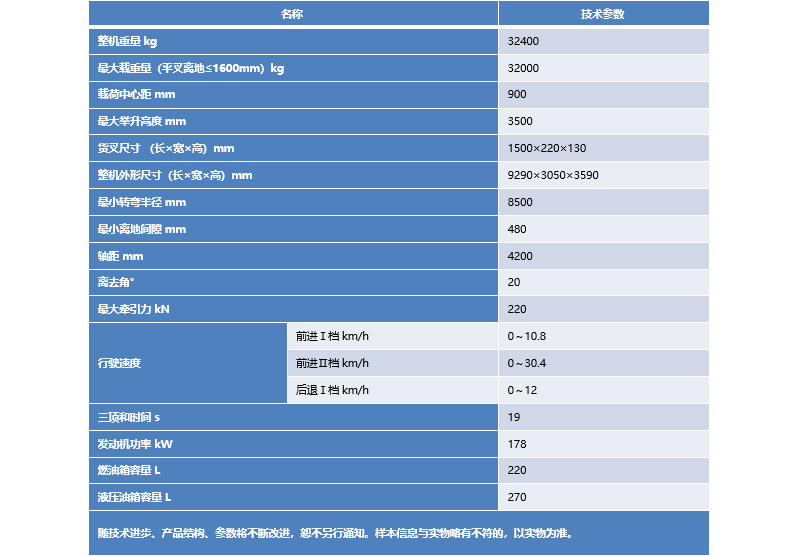 【多图】晋工JGM771FT32KV叉装车细节图_高清图