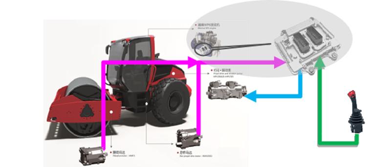 【多圖】【VR全景展示】山推SR26H-C6單鋼輪壓路機更加智能化細節圖_高清圖