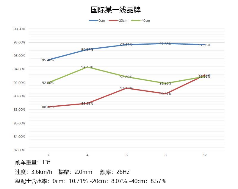 【多圖】【VR全景展示】山推SR26H-C6單鋼輪壓路機壓實性能佳細節圖_高清圖