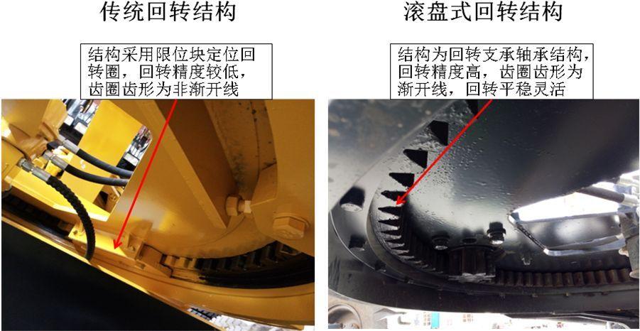 【多图】厦工XG3165C平地机——配置高 性能强!滚盘式工作装置细节图_高清图