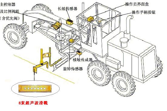 【多图】厦工XG3165C平地机——配置高 性能强!性能更出色细节图_高清图