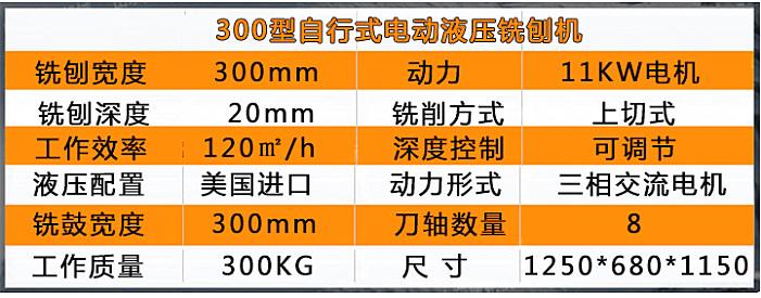 宜迅YX-300混凝土路面电动液压铣刨机
