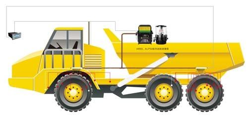 【奥特】路面机械打黄油设备 自动润滑系统生产厂家 免手工打油