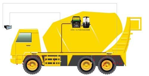 【奥特】集中润滑系统生产厂家 定时定量打黄油
