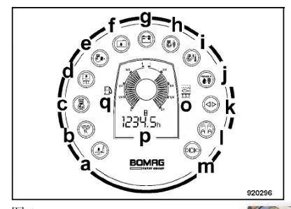 宝马格压路机仪表盘组合工作灯图解说明